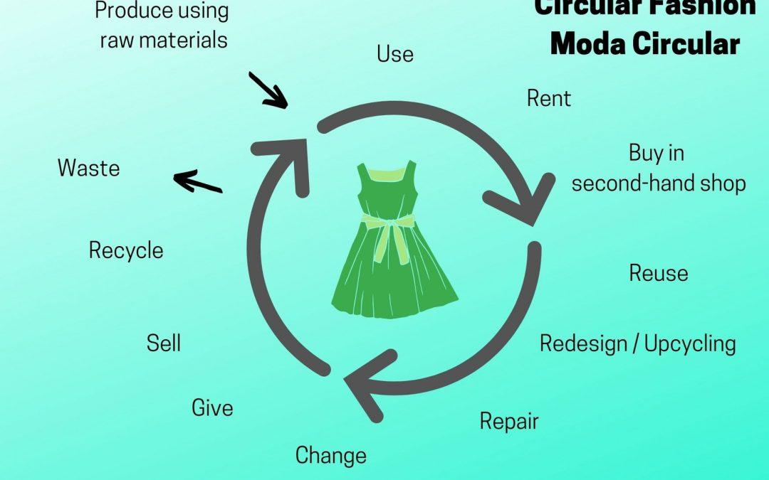 ¿Qué es la moda circular? – The circular fashion